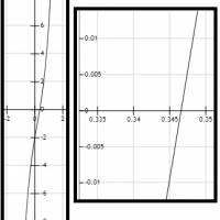 Ejercicio resuelto 4 | Ecuación exponencial | Número de Euler